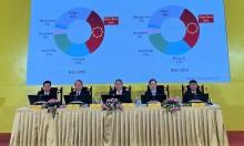 Hoa Sen đặt mục tiêu lợi nhuận 1.500 tỷ đồng năm 2021